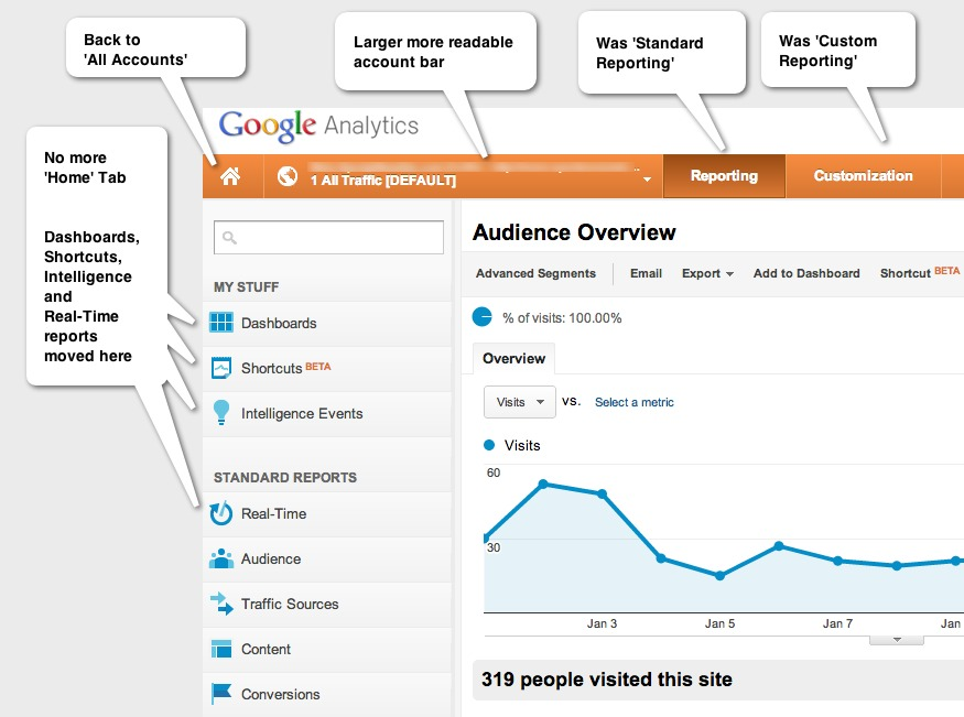 New Google Analytics Interface