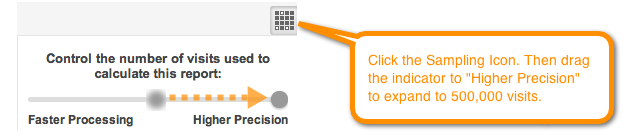 Increase Precision in Google Analytics Sampled Reports