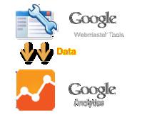 Google WMT data to Google Analytics