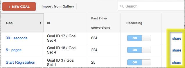 Goal  Share in Google Analytics