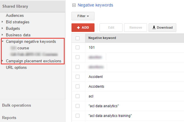 Negative Keyword Lists & Placement Exclusion Lists