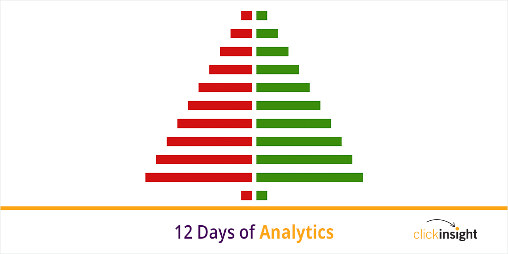 12 Days of Analytics