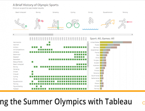 Visualizing the Summer Olympics with Tableau