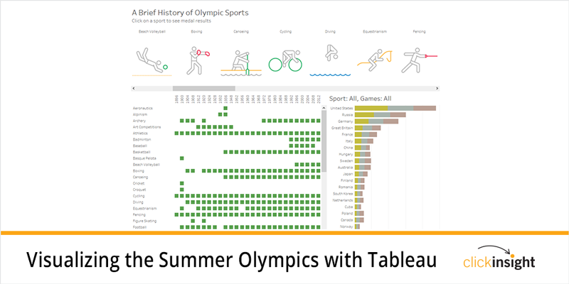 Summer Olympics with Tableau