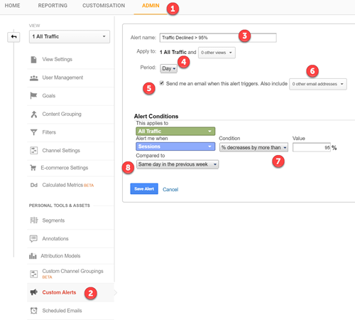 Create Google Analytics Custom Alert