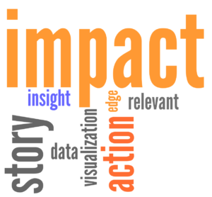 Visualizations with Impact drive Action
