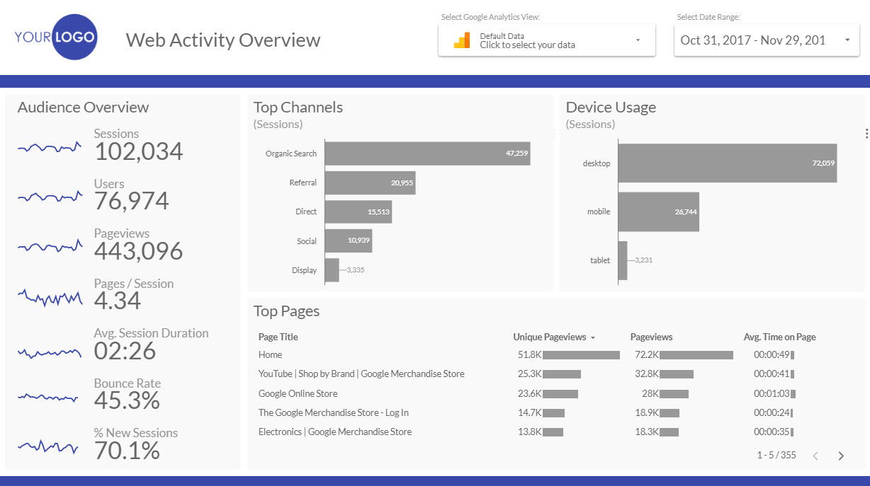 Google Analytics Dashboard Template For Data Studio