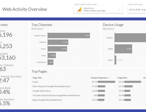 Google Analytics Starter Dashboard