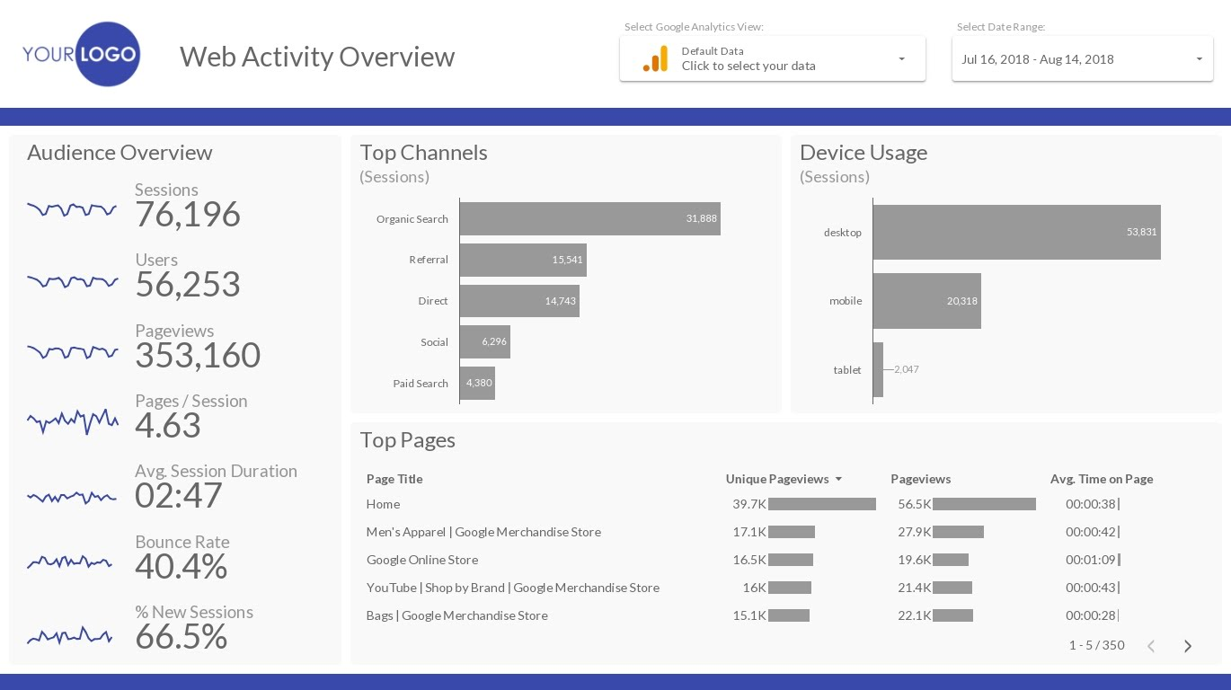 Google Analytics Starter Dashboard - ClickInsight