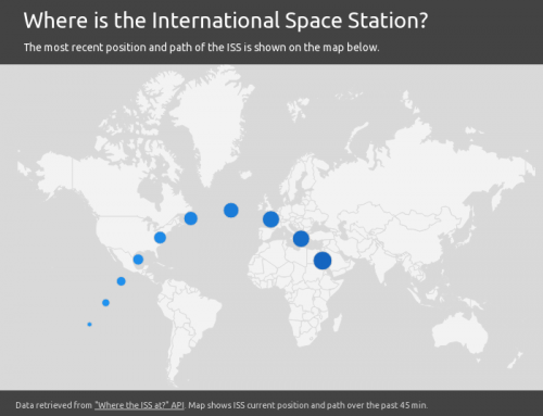 Where is the International Space Station?