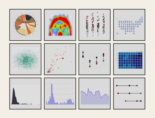 Create Custom Charts with Data Studio Community Visualizations