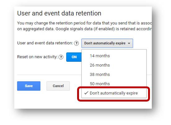 Data Retention - User and Event Data Retention